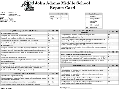 Standards-based Report Cards - TeacherEase